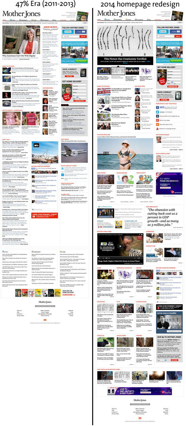 mother jones homepages