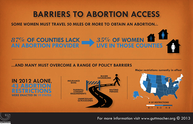 guttmacher infographic barriers abortion us