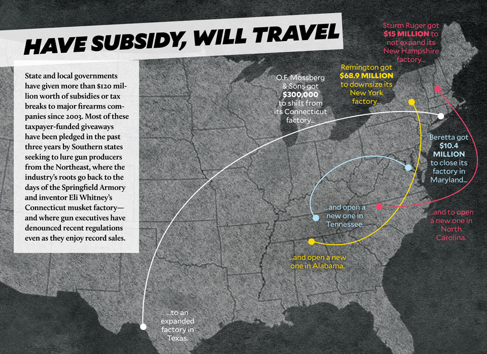 Fully Loaded: Inside the Shadowy World of America's 10