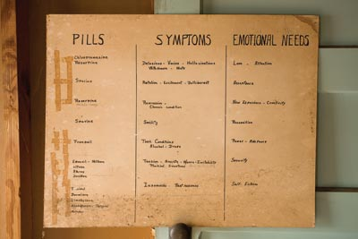 Board with pills any symptoms listed on it