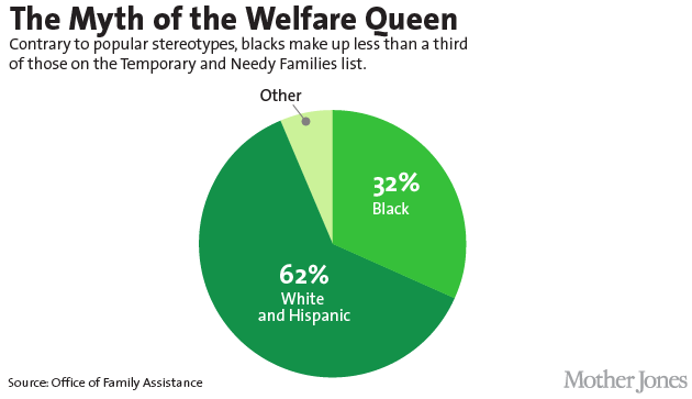an analysis of the debate about welfare in the united states of america Welfare debate | debateorg united states policy  libertarian party is america's third  policy eliminated in the united states, political news, analysis and.