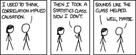 XKCD Comic on correlation and causation