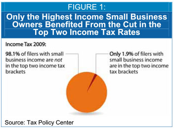 small business tax cut in australia For company tax cuts, it is estimated that around half of the benefits of the full company tax cuts could accrue within a decade the bulk of the gains will come from investments by big businesses australia has fewer than 4000 large businesses (defined as businesses that employ 200 or more people), each employing more than 200 people – more.