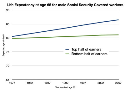 Social security benefits cola 2014 | how to get the most from, Social
