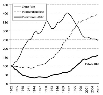 crime causation and diversion Crime causation and diversion paper write a 1,050- to 1,300-word paper comparing two juvenile diversion, intervention, or prevention programs operating in your city or state.