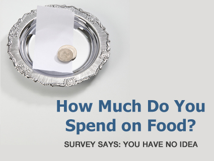 On average, how much do you spend on lunch?