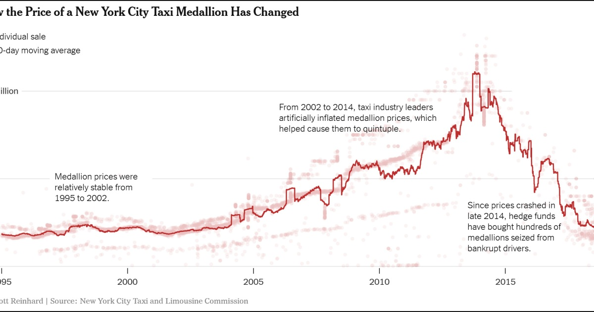photo image Corruption and Bubbles in New York: How the Taxi Medallion Scam Ruined Thousands