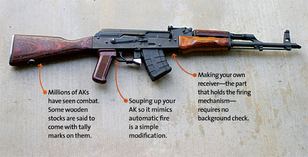 I Built This AK-47. It's Legal and Totally Untraceable. – Mother Jones