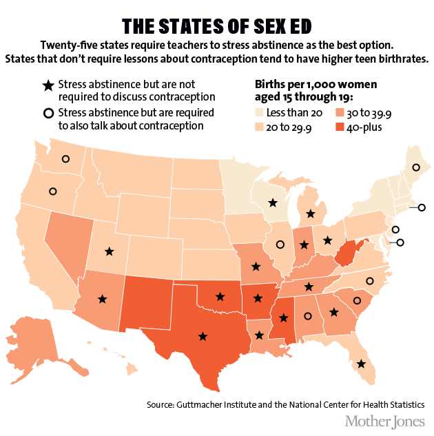 The American State of Teenage Sex in 3 Charts Page 5 Mother Jones