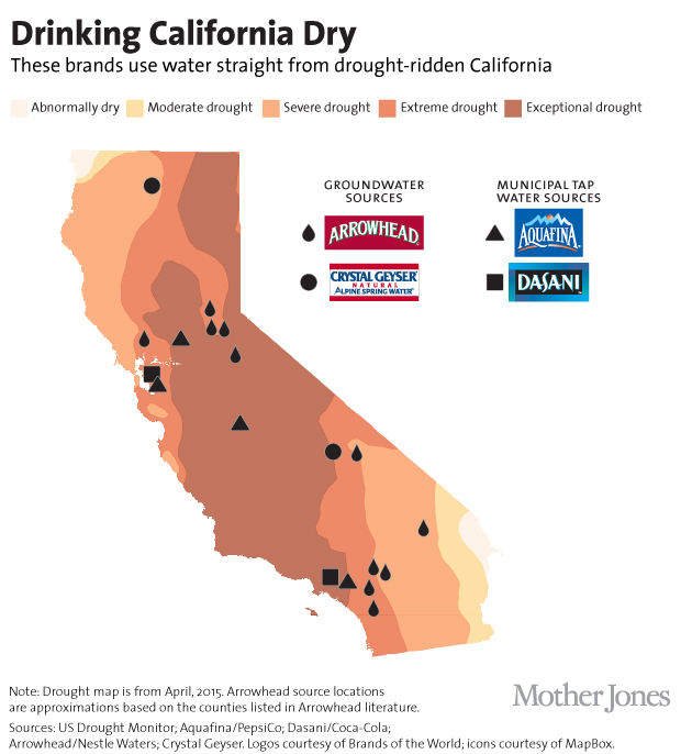 Bottled Water Comes From The Most Drought Ridden Places In The Country