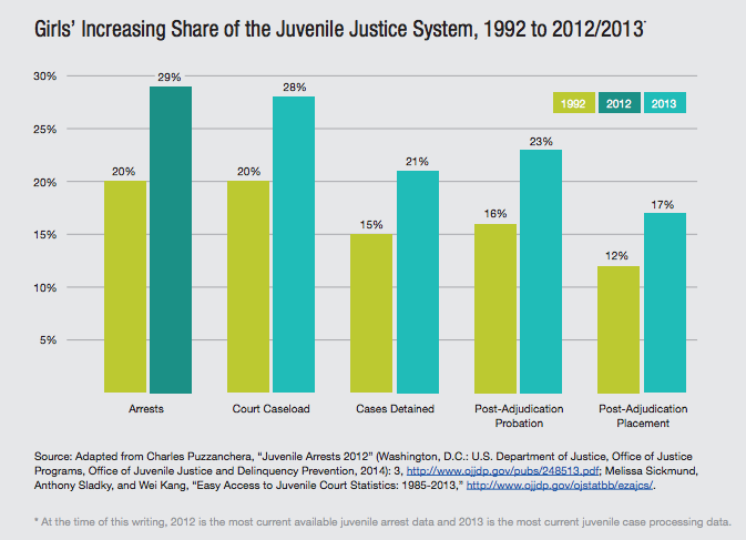 in cases of juvenile arrest rehabilitation Rehabilitation is a central goal of the results suggest that programs that deliver treatment to higher risk cases  criminal juvenile delinquency.
