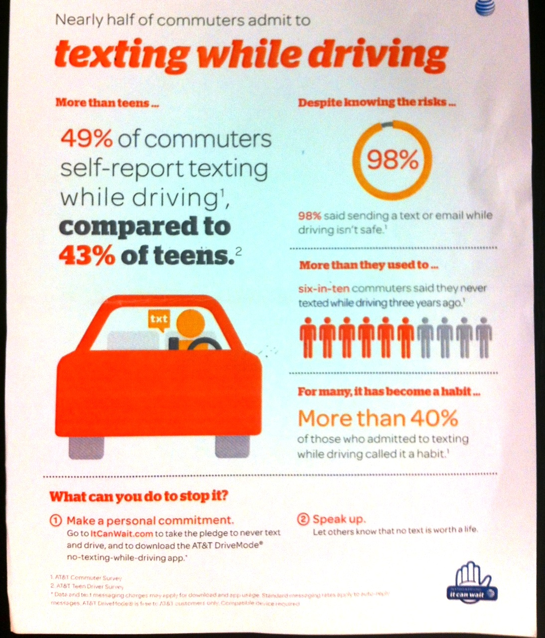 AT&T Texting While Driving