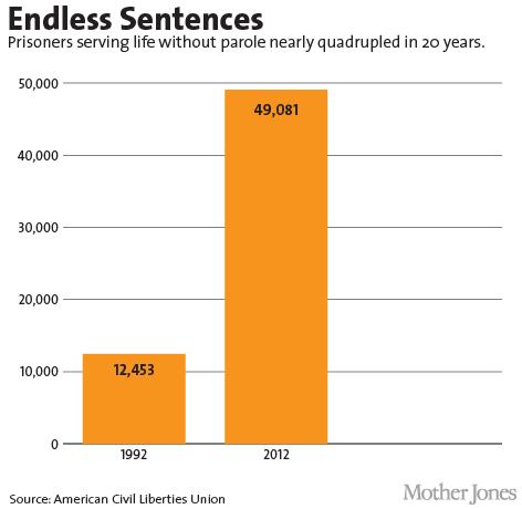drug-offenders-Endless-Senternces.jpg