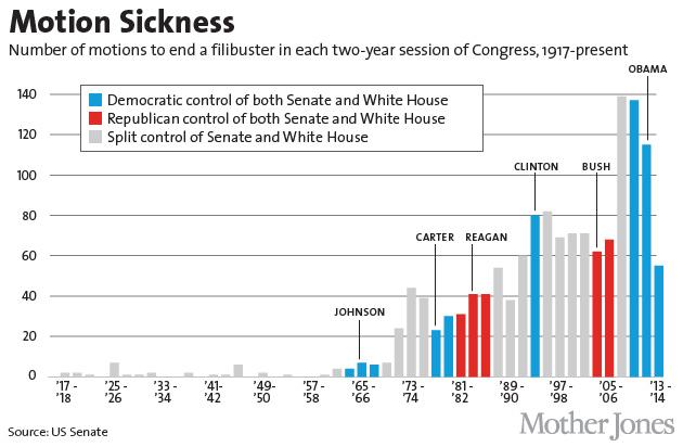 filibuster-dead-01_0.jpg
