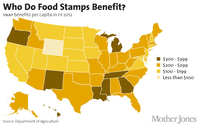 Charts The Hidden Benefits Of Food Stamps Mother Jones