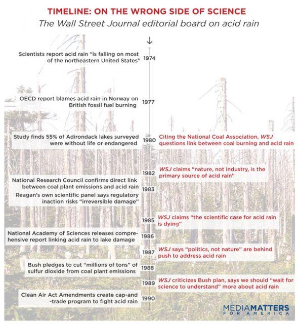 the politicization of motherhood wall street journal