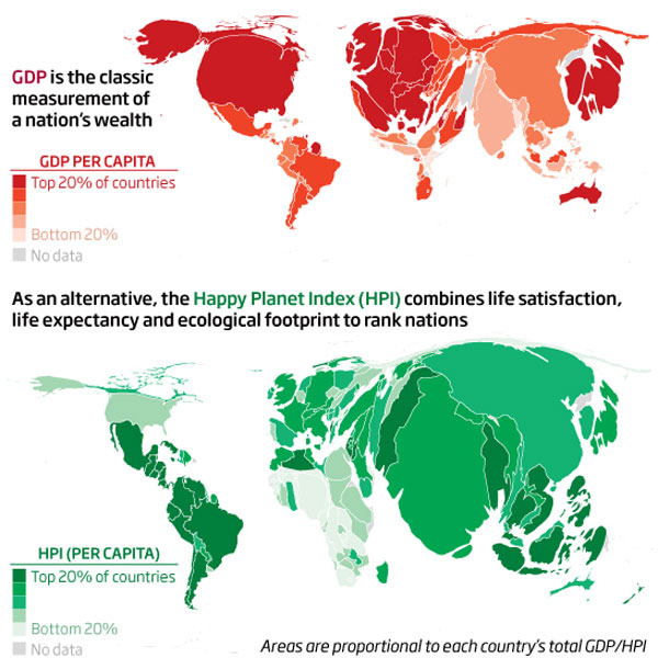 Gdp Is The Generally Accepted Measurement Of National Success But Several Alternatives Have Been Praised For Their More Comprehensive Calculations