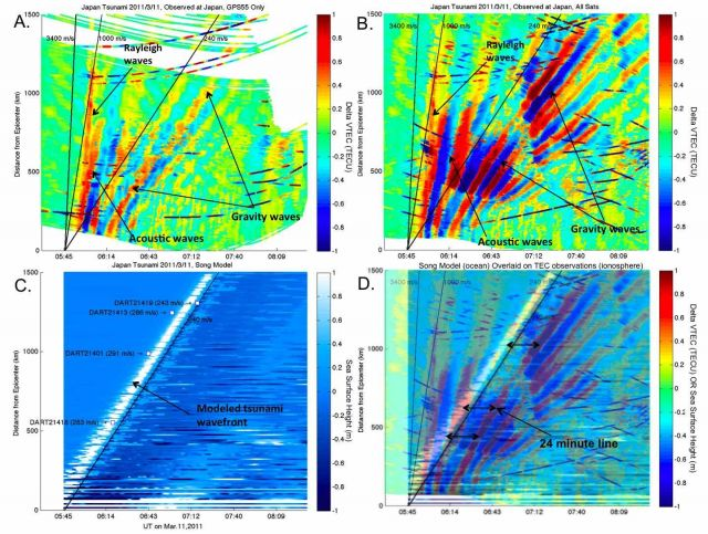 Travel-time plots of observed ionospheric perturbations and modeled ocean tsunami within 1,500 km (932 miles) of earthquake's epicenter NASA/JPL-Caltech