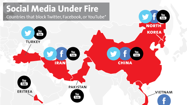 block diagram youtube map here are the countries that block facebook  twitter  and  countries that block facebook
