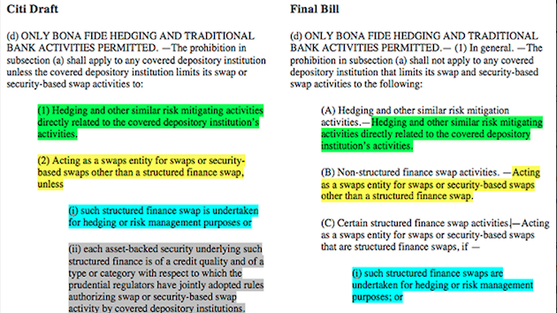 Citigroup Wrote the Wall Street Giveaway The House Just Approved