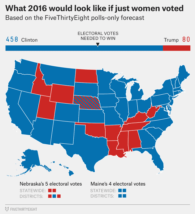 These Maps And Charts Show Where Clinton And Trumps Essential - Electoral votes us map