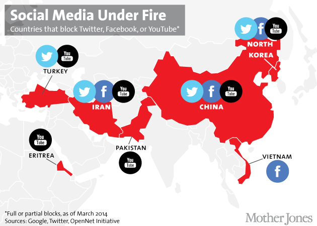 MAP: Here Are the Countries That Block Facebook, Twitter, and ...
