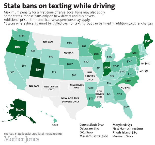 how much does your state fine for texting and driving mother jones. Black Bedroom Furniture Sets. Home Design Ideas