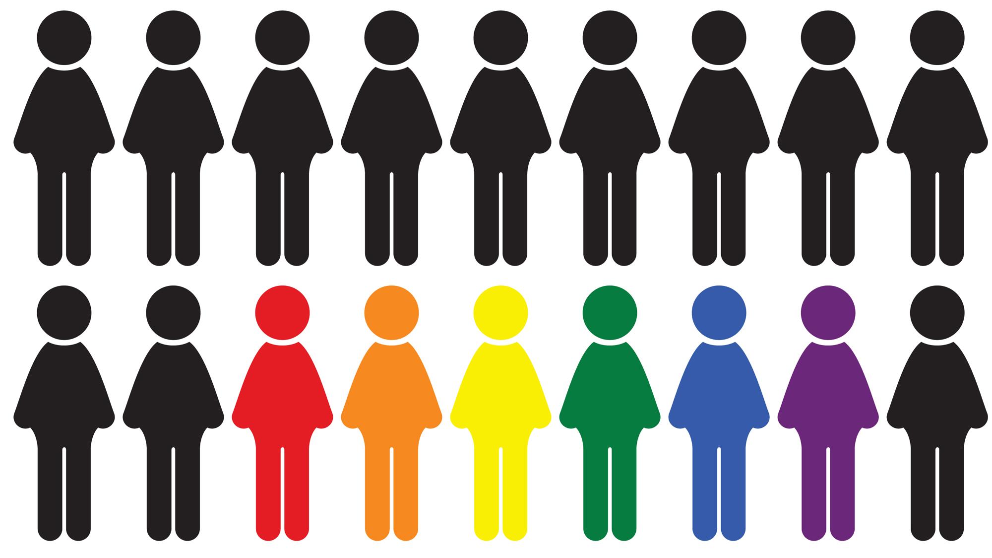 Transsexuals population